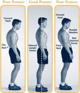 correcting posture through physio exercises