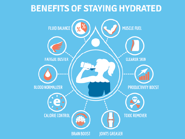 hydration-benefits-infographic