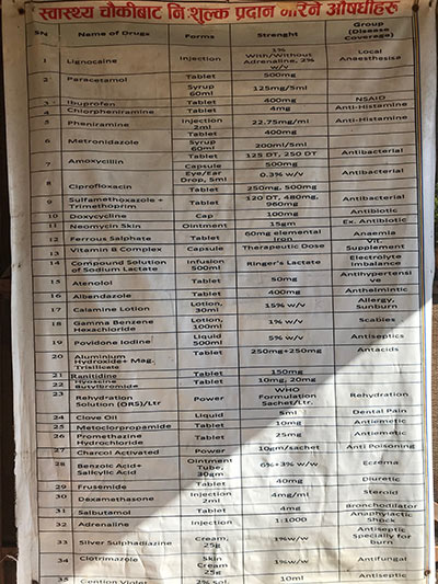 Nepal Health Care medication list