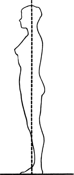 Ideal posture for optimum glute strength